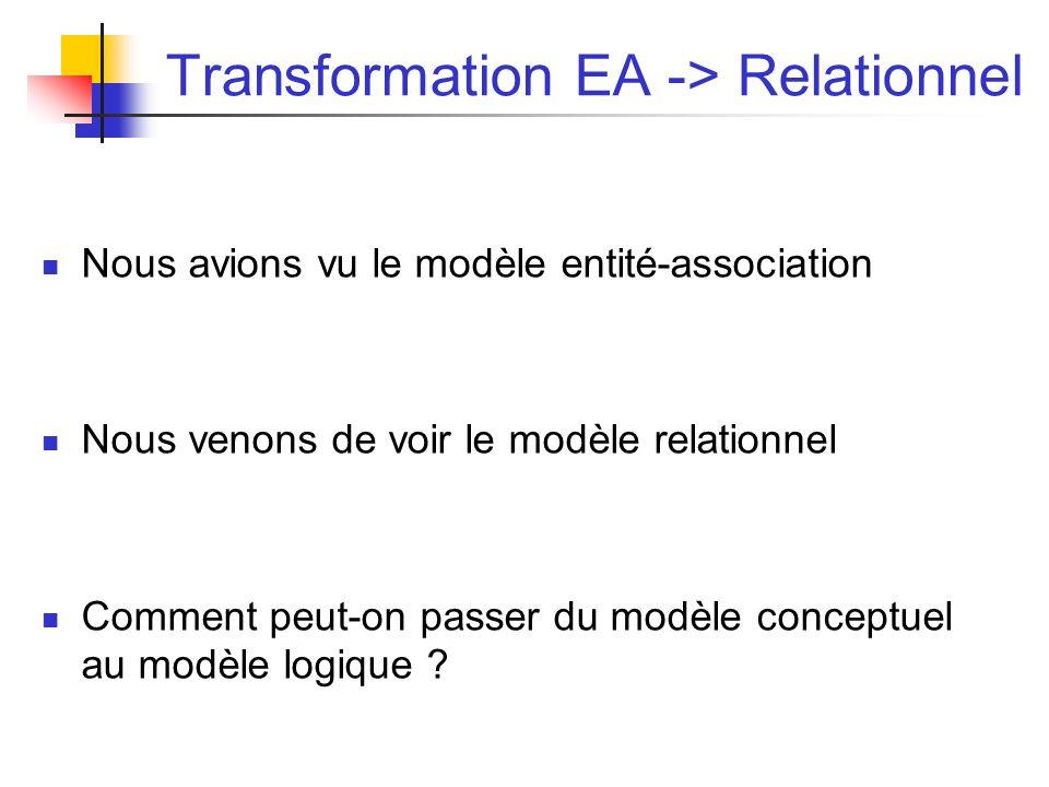 Transformation EA -> Relationnel Nous avions vu le modèle entité-association Nous venons de voir le modèle relationnel Comment peut-on passer du modèle conceptuel au modèle logique ?