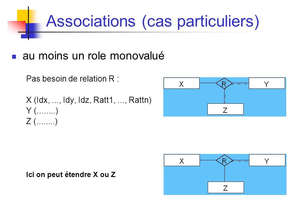 Associations (cas particuliers) au moins un role monovalué Pas besoin de relation R : X (Idx,..., Idy, Idz, Ratt1,..., Rattn) Y (........) Z (........) Ici on peut étendre X ou Z