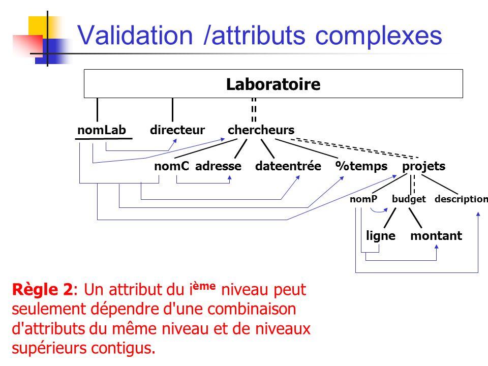 Validation /attributs complexes Règle 2: Un attribut du i ème niveau peut seulement dépendre d une combinaison d attributs du même niveau et de niveaux supérieurs contigus.