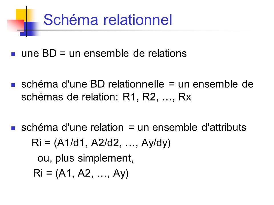Schéma relationnel une BD = un ensemble de relations schéma d une BD relationnelle = un ensemble de schémas de relation: R1, R2, …, Rx schéma d une relation = un ensemble d attributs Ri = (A1/d1, A2/d2, …, Ay/dy) ou, plus simplement, Ri = (A1, A2, …, Ay)