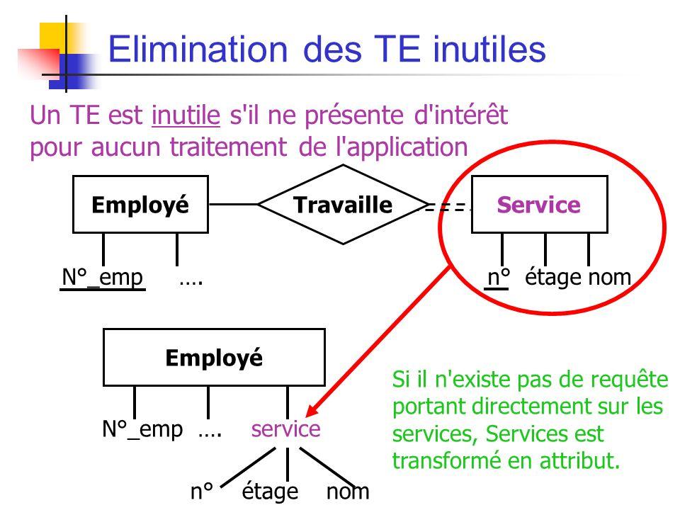 Elimination des TE inutiles Un TE est inutile s il ne présente d intérêt pour aucun traitement de l application Si il n existe pas de requête portant directement sur les services, Services est transformé en attribut.