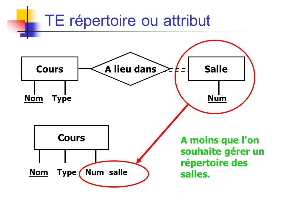 TE répertoire ou attribut Nom Type Num A moins que l on souhaite gérer un répertoire des salles.