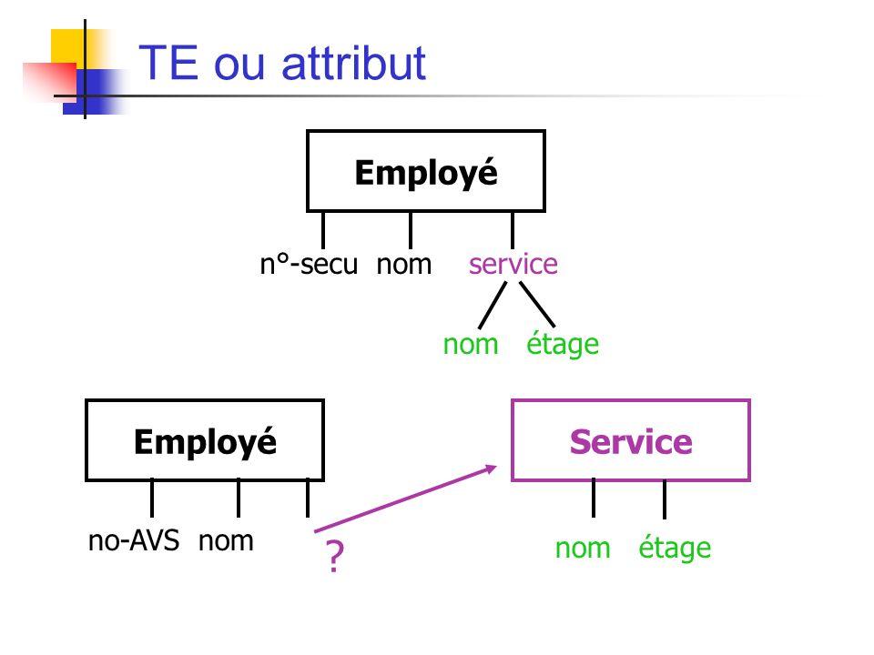 TE ou attribut Employé n°-secu nom service nom étage Service nom étage Employé no-AVS nom ?