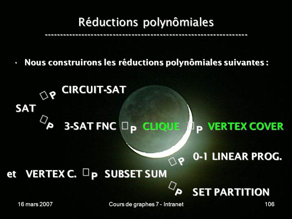 16 mars 2007Cours de graphes 7 - Intranet106 Réductions polynômiales ----------------------------------------------------------------- Nous construirons les réductions polynômiales suivantes :Nous construirons les réductions polynômiales suivantes :P SAT P CIRCUIT - SAT P 3 - SAT FNC SUBSET SUM CLIQUE VERTEX COVER P et VERTEX C.