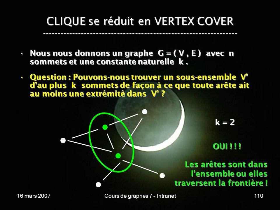 16 mars 2007Cours de graphes 7 - Intranet110 CLIQUE se réduit en VERTEX COVER ----------------------------------------------------------------- Nous n