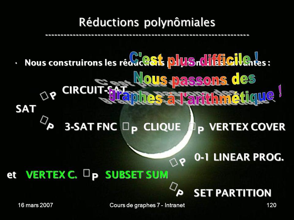 16 mars 2007Cours de graphes 7 - Intranet120 Réductions polynômiales ----------------------------------------------------------------- Nous construiro