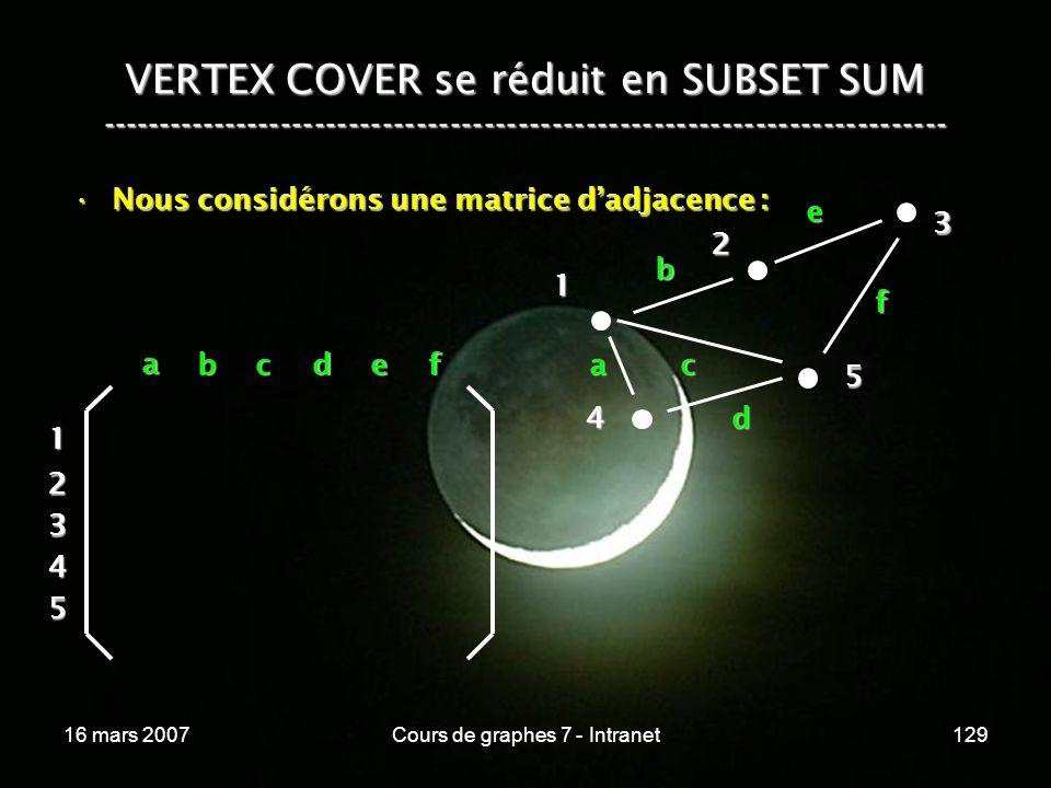 16 mars 2007Cours de graphes 7 - Intranet129 VERTEX COVER se réduit en SUBSET SUM --------------------------------------------------------------------------- Nous considérons une matrice dadjacence :Nous considérons une matrice dadjacence : 4 1 2 3 5 a b c d e f a bcdef 1 2 3 4 5
