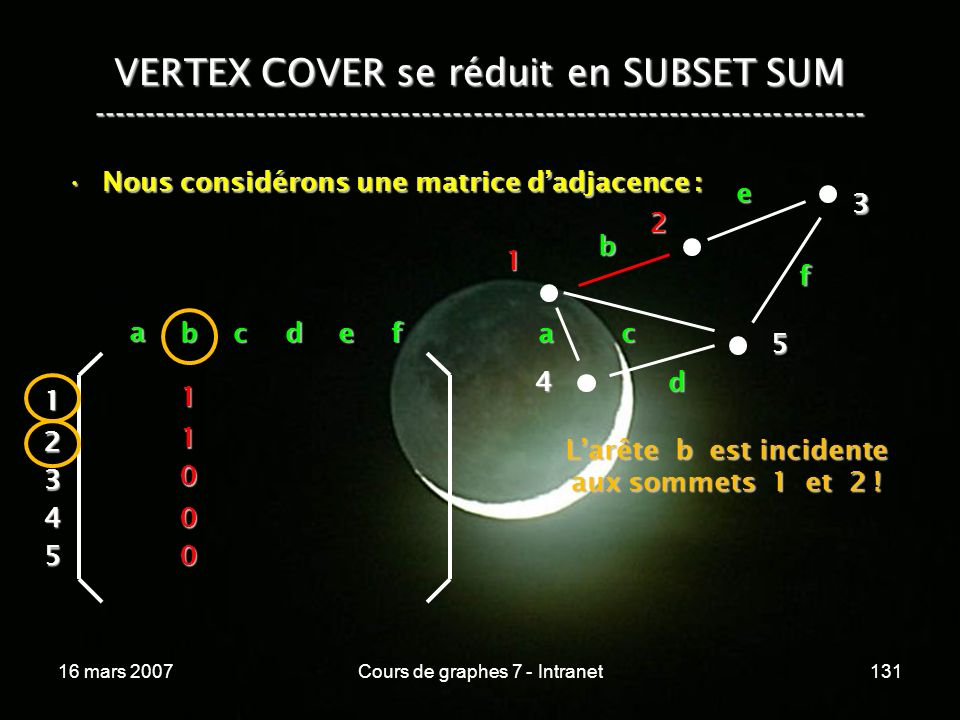 16 mars 2007Cours de graphes 7 - Intranet131 VERTEX COVER se réduit en SUBSET SUM --------------------------------------------------------------------------- Nous considérons une matrice dadjacence :Nous considérons une matrice dadjacence : 4 1 2 3 5 a b c d e f a bcdef 1 2 3 4 5 1 1 0 0 0 Larête b est incidente aux sommets 1 et 2 !
