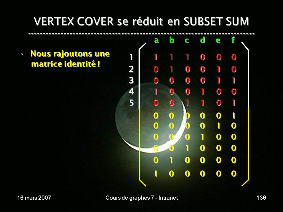16 mars 2007Cours de graphes 7 - Intranet136 VERTEX COVER se réduit en SUBSET SUM --------------------------------------------------------------------------- Nous rajoutons uneNous rajoutons une matrice identité .