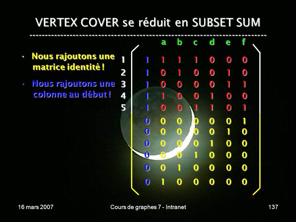 16 mars 2007Cours de graphes 7 - Intranet137 VERTEX COVER se réduit en SUBSET SUM --------------------------------------------------------------------------- Nous rajoutons uneNous rajoutons une matrice identité .