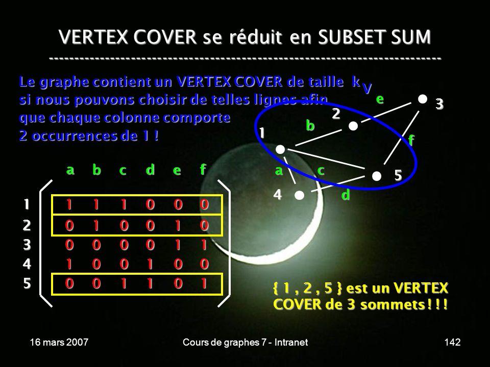 16 mars 2007Cours de graphes 7 - Intranet142 VERTEX COVER se réduit en SUBSET SUM --------------------------------------------------------------------