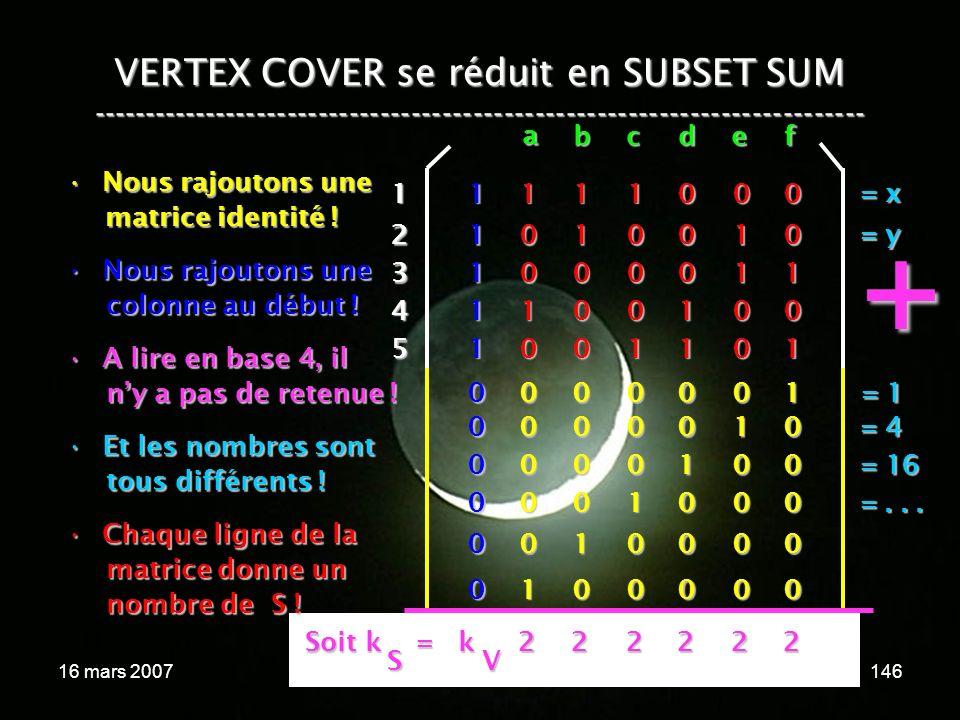 16 mars 2007Cours de graphes 7 - Intranet146 Soit k = k VERTEX COVER se réduit en SUBSET SUM --------------------------------------------------------------------------- Nous rajoutons uneNous rajoutons une matrice identité .