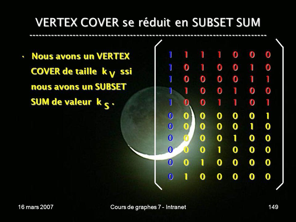16 mars 2007Cours de graphes 7 - Intranet149 VERTEX COVER se réduit en SUBSET SUM --------------------------------------------------------------------------- Nous avons un VERTEXNous avons un VERTEX COVER de taille k ssi COVER de taille k ssi nous avons un SUBSET nous avons un SUBSET SUM de valeur k.