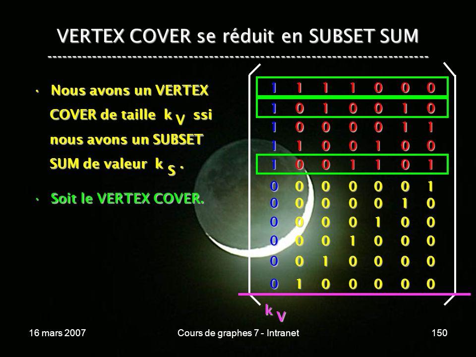 16 mars 2007Cours de graphes 7 - Intranet150 VERTEX COVER se réduit en SUBSET SUM --------------------------------------------------------------------------- Nous avons un VERTEXNous avons un VERTEX COVER de taille k ssi COVER de taille k ssi nous avons un SUBSET nous avons un SUBSET SUM de valeur k.