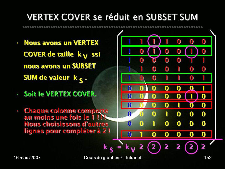 16 mars 2007Cours de graphes 7 - Intranet152 VERTEX COVER se réduit en SUBSET SUM --------------------------------------------------------------------