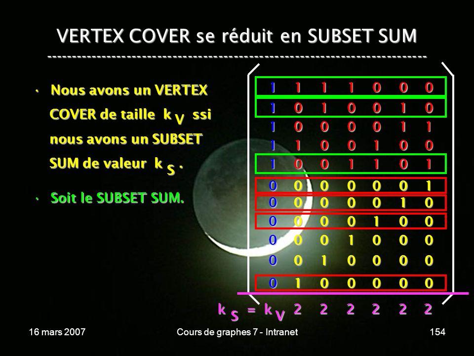 16 mars 2007Cours de graphes 7 - Intranet154 VERTEX COVER se réduit en SUBSET SUM --------------------------------------------------------------------------- Nous avons un VERTEXNous avons un VERTEX COVER de taille k ssi COVER de taille k ssi nous avons un SUBSET nous avons un SUBSET SUM de valeur k.