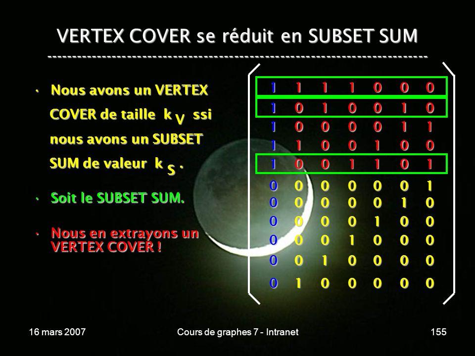 16 mars 2007Cours de graphes 7 - Intranet155 VERTEX COVER se réduit en SUBSET SUM --------------------------------------------------------------------------- Nous avons un VERTEXNous avons un VERTEX COVER de taille k ssi COVER de taille k ssi nous avons un SUBSET nous avons un SUBSET SUM de valeur k.
