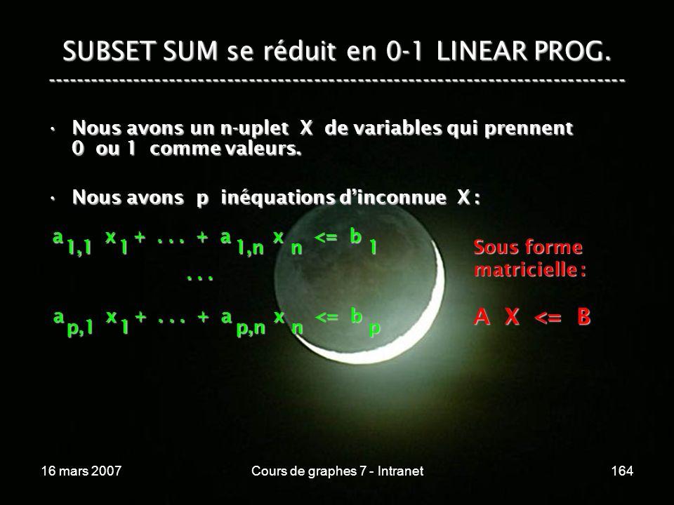 16 mars 2007Cours de graphes 7 - Intranet164 SUBSET SUM se réduit en 0-1 LINEAR PROG.