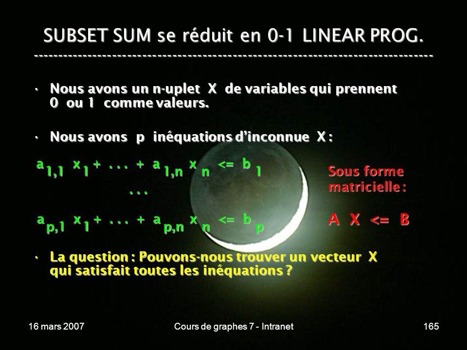 16 mars 2007Cours de graphes 7 - Intranet165 SUBSET SUM se réduit en 0-1 LINEAR PROG. ----------------------------------------------------------------