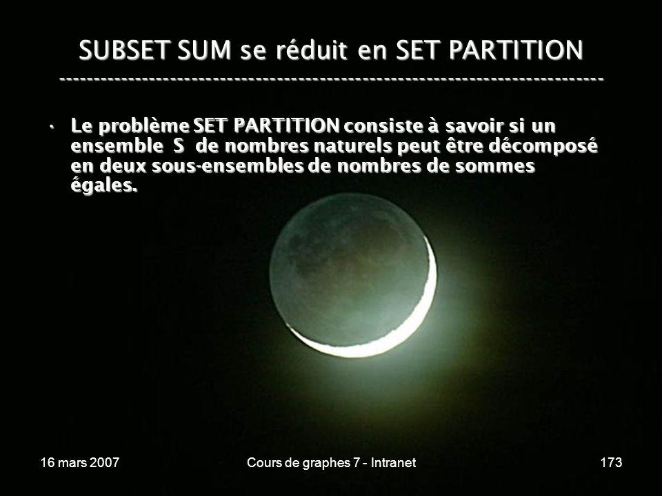 16 mars 2007Cours de graphes 7 - Intranet173 SUBSET SUM se réduit en SET PARTITION ----------------------------------------------------------------------------- Le problème SET PARTITION consiste à savoir si un ensemble S de nombres naturels peut être décomposé en deux sous-ensembles de nombres de sommes égales.Le problème SET PARTITION consiste à savoir si un ensemble S de nombres naturels peut être décomposé en deux sous-ensembles de nombres de sommes égales.