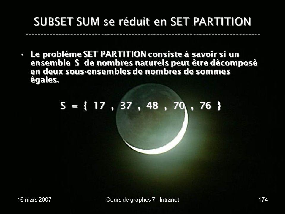 16 mars 2007Cours de graphes 7 - Intranet174 SUBSET SUM se réduit en SET PARTITION ----------------------------------------------------------------------------- S = { 17, 37, 48, 70, 76 } Le problème SET PARTITION consiste à savoir si un ensemble S de nombres naturels peut être décomposé en deux sous-ensembles de nombres de sommes égales.Le problème SET PARTITION consiste à savoir si un ensemble S de nombres naturels peut être décomposé en deux sous-ensembles de nombres de sommes égales.