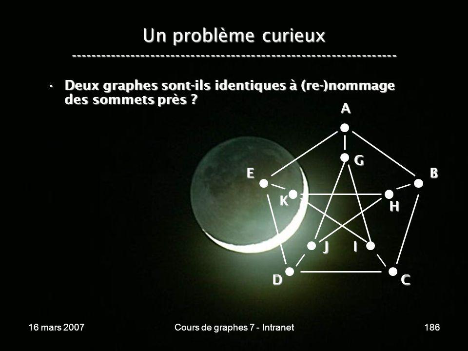 16 mars 2007Cours de graphes 7 - Intranet186 Un problème curieux ----------------------------------------------------------------- Deux graphes sont-ils identiques à (re-)nommage des sommets près Deux graphes sont-ils identiques à (re-)nommage des sommets près .