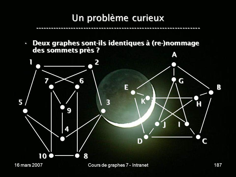 16 mars 2007Cours de graphes 7 - Intranet187 Un problème curieux ----------------------------------------------------------------- Deux graphes sont-ils identiques à (re-)nommage des sommets près ?Deux graphes sont-ils identiques à (re-)nommage des sommets près .