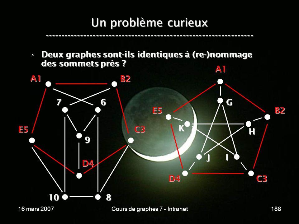 16 mars 2007Cours de graphes 7 - Intranet188 Un problème curieux ----------------------------------------------------------------- Deux graphes sont-ils identiques à (re-)nommage des sommets près ?Deux graphes sont-ils identiques à (re-)nommage des sommets près .