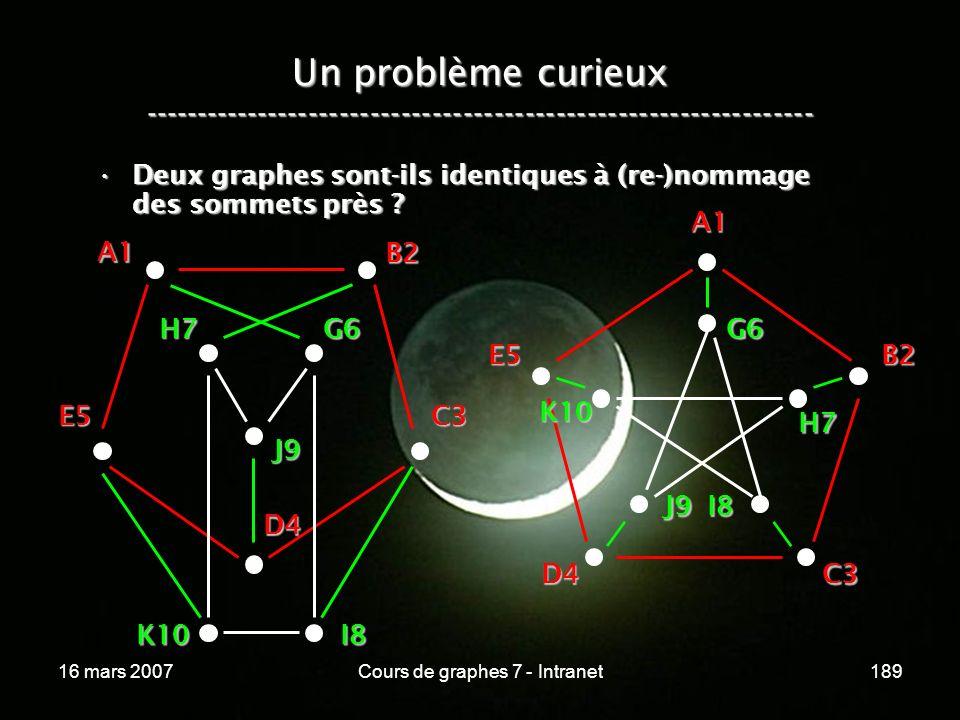 16 mars 2007Cours de graphes 7 - Intranet189 Un problème curieux ----------------------------------------------------------------- Deux graphes sont-ils identiques à (re-)nommage des sommets près ?Deux graphes sont-ils identiques à (re-)nommage des sommets près .