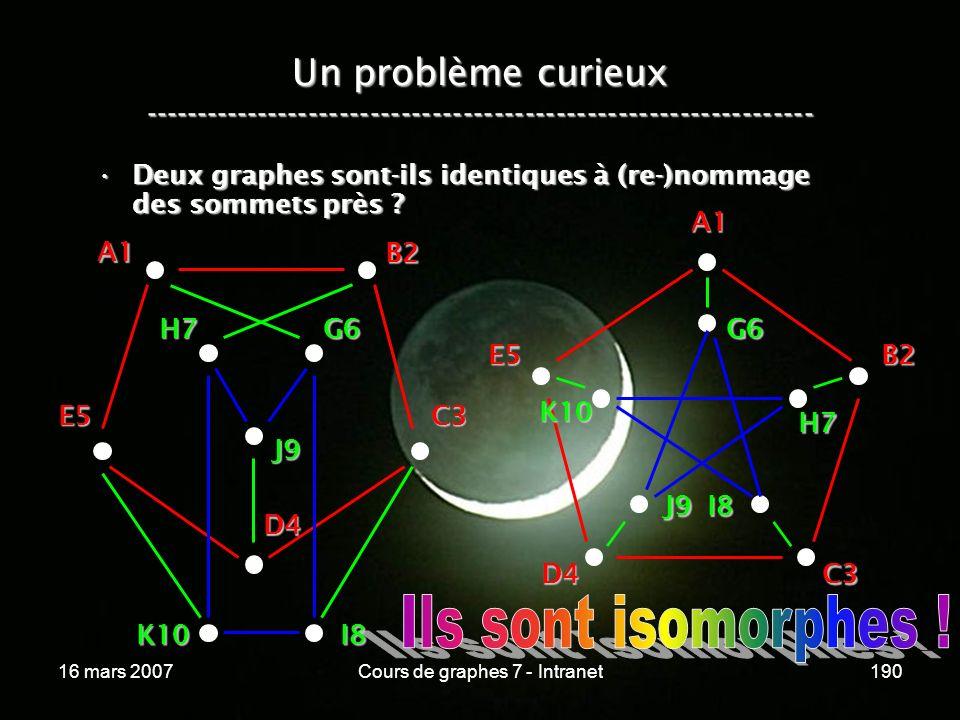 16 mars 2007Cours de graphes 7 - Intranet190 Un problème curieux ----------------------------------------------------------------- Deux graphes sont-ils identiques à (re-)nommage des sommets près ?Deux graphes sont-ils identiques à (re-)nommage des sommets près .