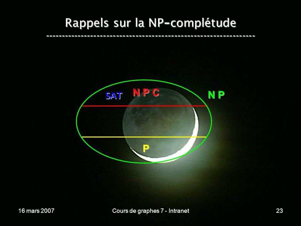 16 mars 2007Cours de graphes 7 - Intranet23 Rappels sur la NP - complétude ----------------------------------------------------------------- N P P N P C SAT