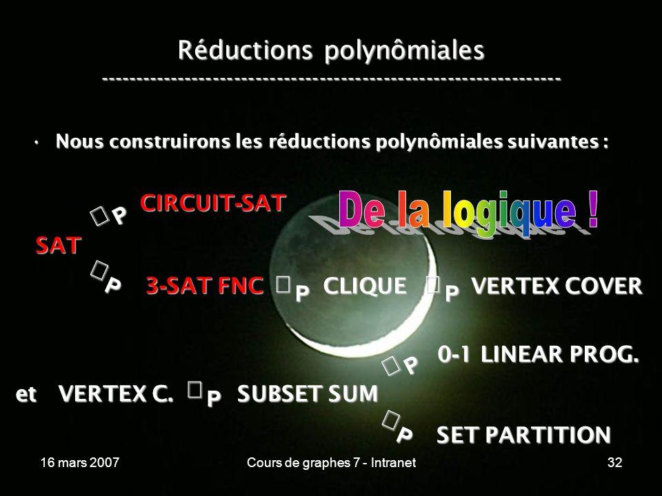 16 mars 2007Cours de graphes 7 - Intranet32 Réductions polynômiales ----------------------------------------------------------------- Nous construirons les réductions polynômiales suivantes :Nous construirons les réductions polynômiales suivantes :P SAT P CIRCUIT - SAT P 3 - SAT FNC SUBSET SUM CLIQUE VERTEX COVER P et VERTEX C.