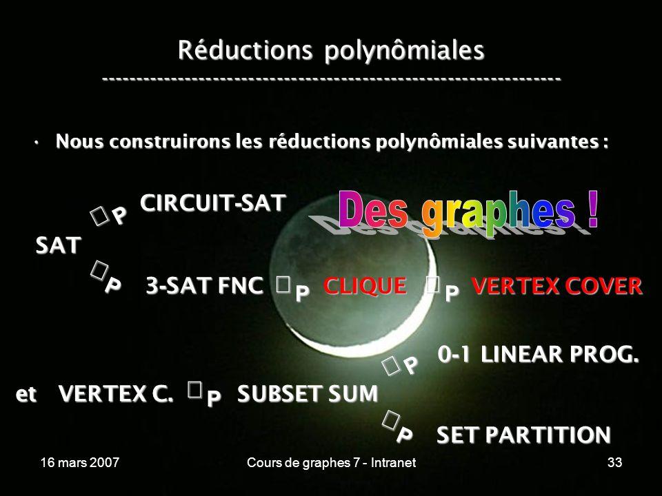 16 mars 2007Cours de graphes 7 - Intranet33 Réductions polynômiales ----------------------------------------------------------------- Nous construirons les réductions polynômiales suivantes :Nous construirons les réductions polynômiales suivantes :P SAT P CIRCUIT - SAT P 3 - SAT FNC SUBSET SUM CLIQUE VERTEX COVER P et VERTEX C.