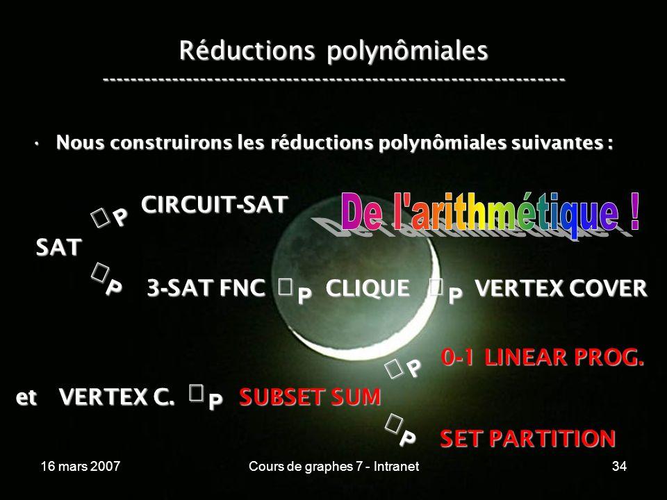 16 mars 2007Cours de graphes 7 - Intranet34 Réductions polynômiales ----------------------------------------------------------------- Nous construirons les réductions polynômiales suivantes :Nous construirons les réductions polynômiales suivantes :P SAT P CIRCUIT - SAT P 3 - SAT FNC SUBSET SUM CLIQUE VERTEX COVER P et VERTEX C.