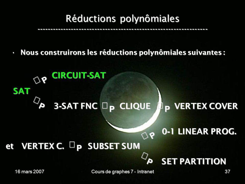 16 mars 2007Cours de graphes 7 - Intranet37 Réductions polynômiales ----------------------------------------------------------------- Nous construirons les réductions polynômiales suivantes :Nous construirons les réductions polynômiales suivantes :P SAT P CIRCUIT - SAT P 3 - SAT FNC SUBSET SUM CLIQUE VERTEX COVER P et VERTEX C.