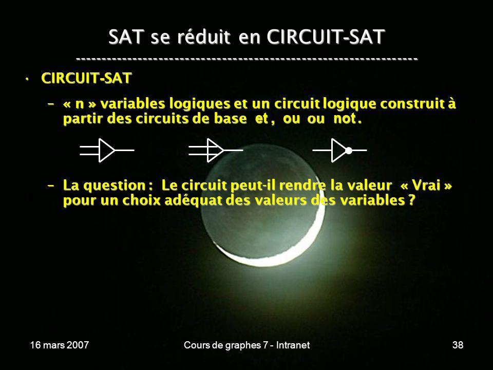 16 mars 2007Cours de graphes 7 - Intranet38 SAT se réduit en CIRCUIT - SAT ----------------------------------------------------------------- CIRCUIT - SATCIRCUIT - SAT –« n » variables logiques et un circuit logique construit à partir des circuits de base et, ou ou not.