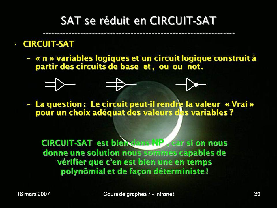 16 mars 2007Cours de graphes 7 - Intranet39 SAT se réduit en CIRCUIT - SAT ----------------------------------------------------------------- CIRCUIT - SATCIRCUIT - SAT –« n » variables logiques et un circuit logique construit à partir des circuits de base et, ou ou not.