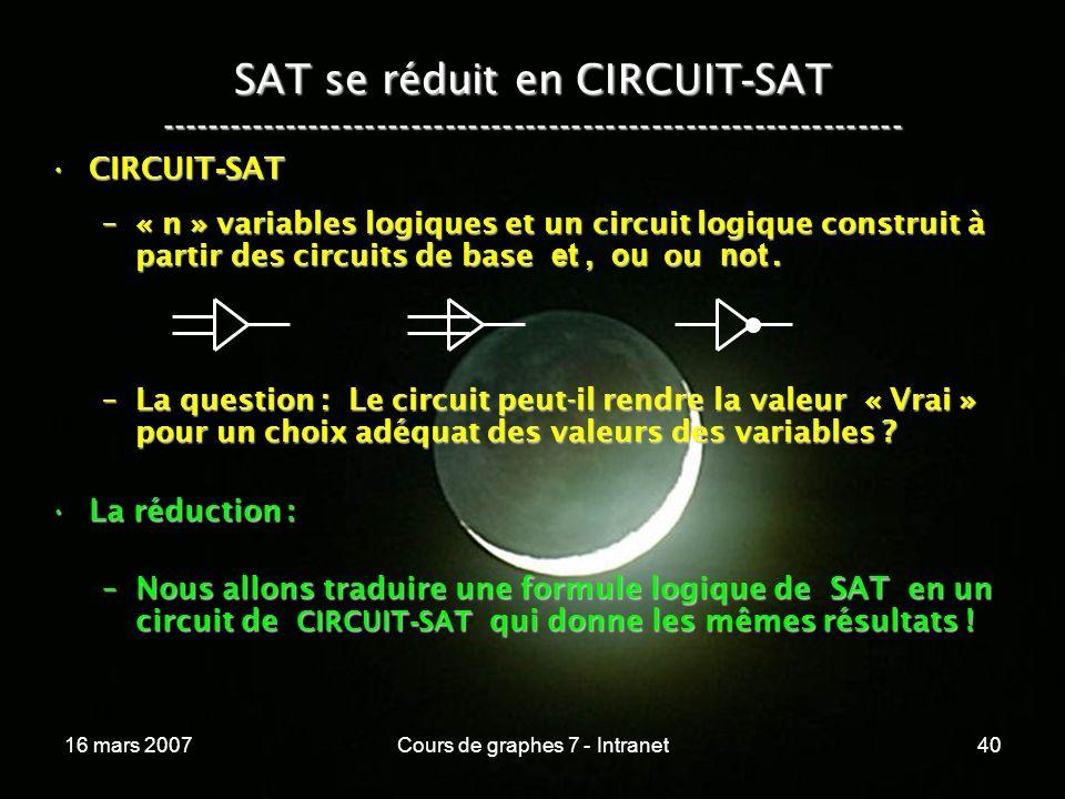 16 mars 2007Cours de graphes 7 - Intranet40 SAT se réduit en CIRCUIT - SAT ----------------------------------------------------------------- CIRCUIT -
