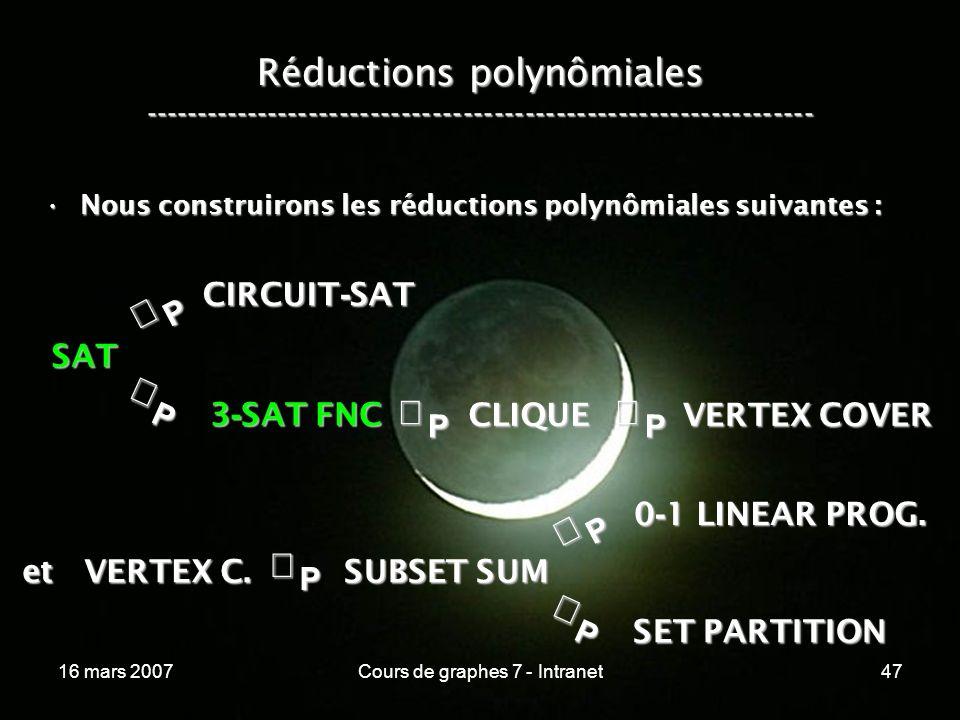 16 mars 2007Cours de graphes 7 - Intranet47 Réductions polynômiales ----------------------------------------------------------------- Nous construirons les réductions polynômiales suivantes :Nous construirons les réductions polynômiales suivantes :P SAT P CIRCUIT - SAT P 3 - SAT FNC SUBSET SUM CLIQUE VERTEX COVER P et VERTEX C.