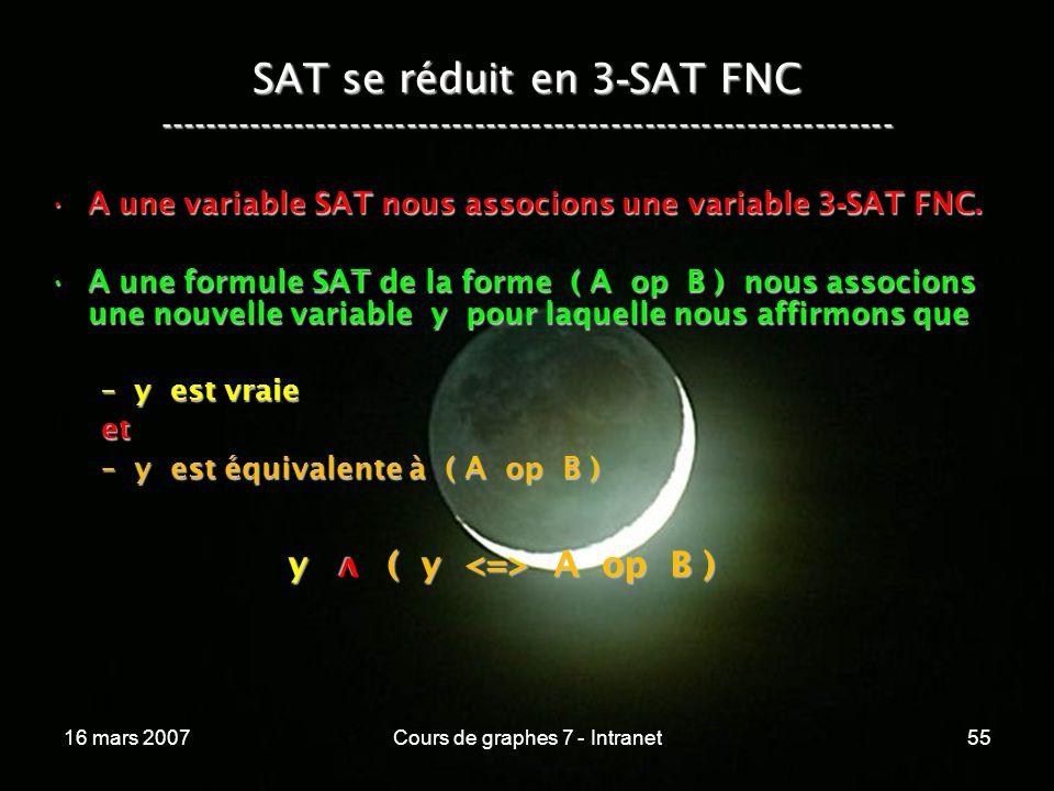 16 mars 2007Cours de graphes 7 - Intranet55 SAT se réduit en 3 - SAT FNC ----------------------------------------------------------------- A une variable SAT nous associons une variable 3 - SAT FNC.A une variable SAT nous associons une variable 3 - SAT FNC.