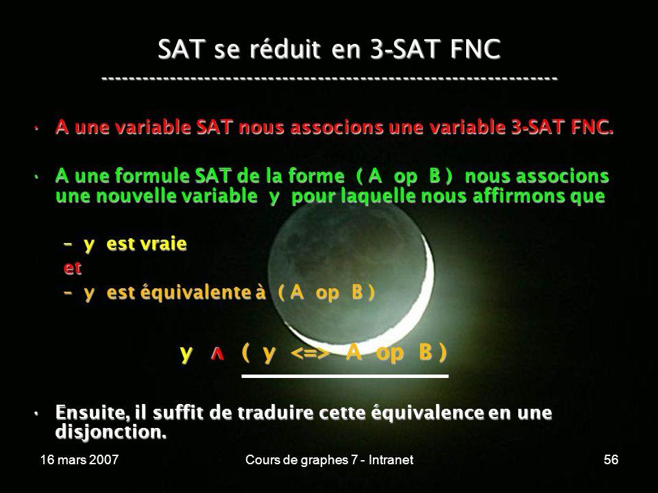 16 mars 2007Cours de graphes 7 - Intranet56 SAT se réduit en 3 - SAT FNC ----------------------------------------------------------------- A une variable SAT nous associons une variable 3 - SAT FNC.A une variable SAT nous associons une variable 3 - SAT FNC.