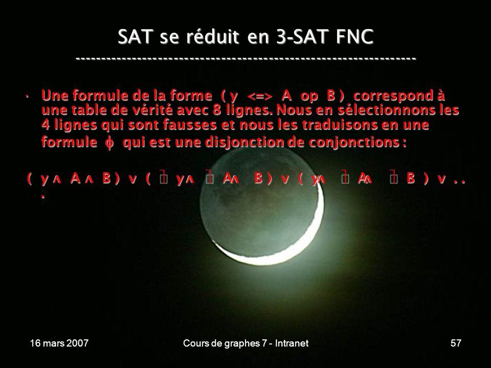 16 mars 2007Cours de graphes 7 - Intranet57 SAT se réduit en 3 - SAT FNC ----------------------------------------------------------------- Une formule de la forme ( y A op B ) correspond à une table de vérité avec 8 lignes.