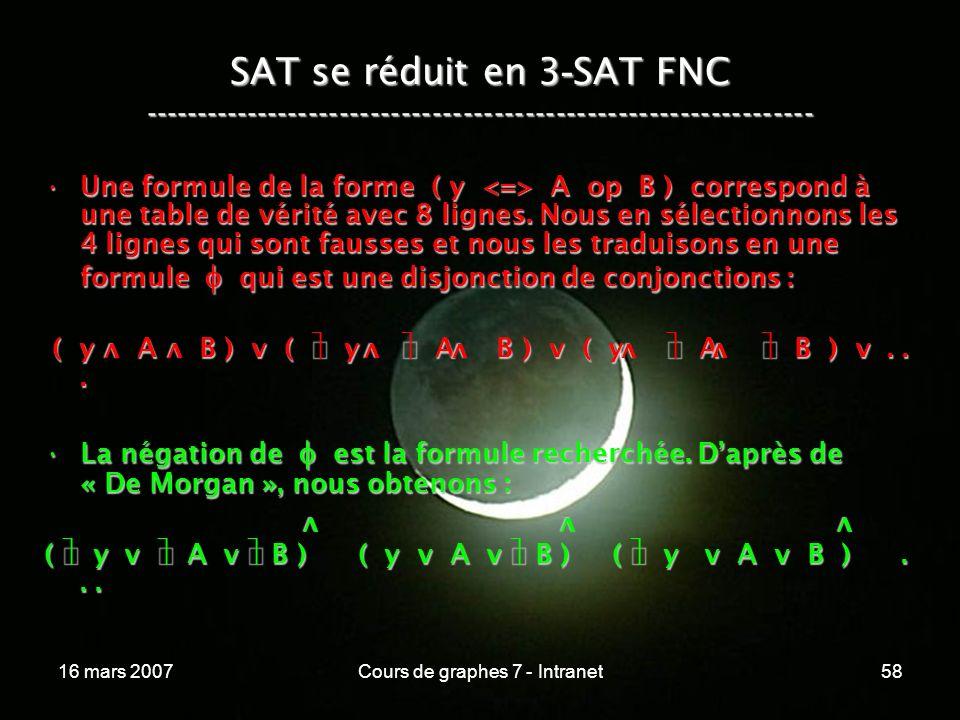 16 mars 2007Cours de graphes 7 - Intranet58 SAT se réduit en 3 - SAT FNC ----------------------------------------------------------------- Une formule de la forme ( y A op B ) correspond à une table de vérité avec 8 lignes.