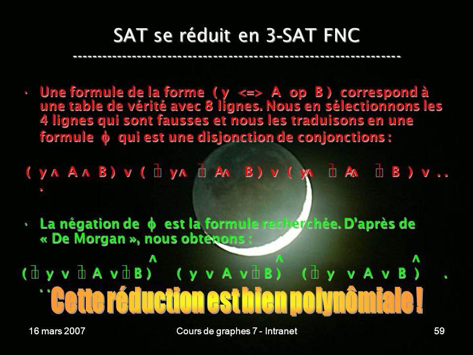 16 mars 2007Cours de graphes 7 - Intranet59 SAT se réduit en 3 - SAT FNC ----------------------------------------------------------------- Une formule de la forme ( y A op B ) correspond à une table de vérité avec 8 lignes.