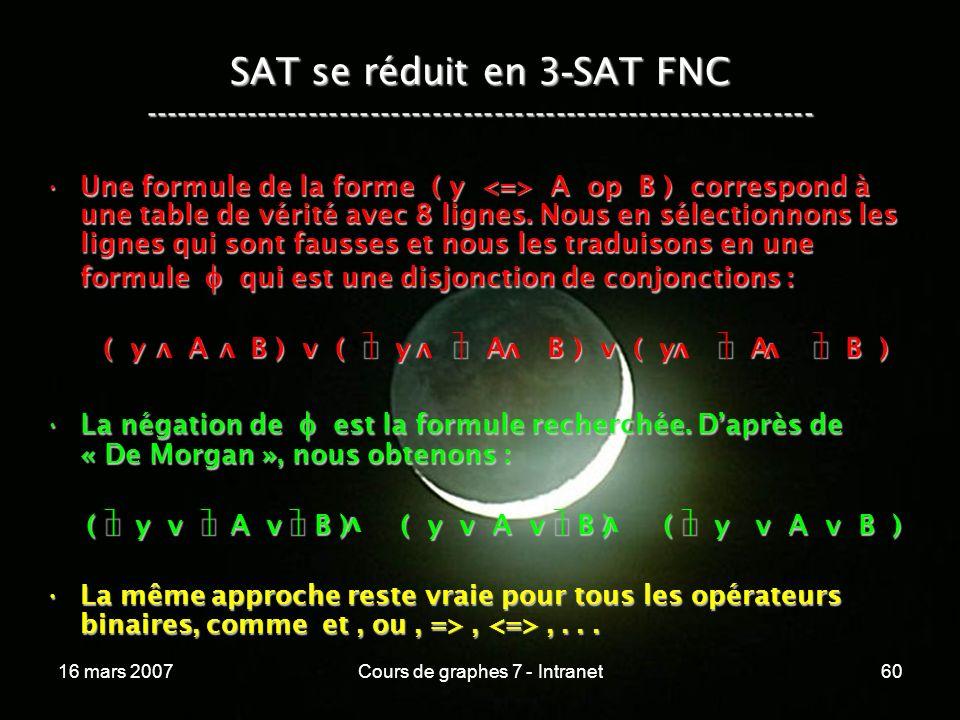 16 mars 2007Cours de graphes 7 - Intranet60 SAT se réduit en 3 - SAT FNC ----------------------------------------------------------------- Une formule de la forme ( y A op B ) correspond à une table de vérité avec 8 lignes.