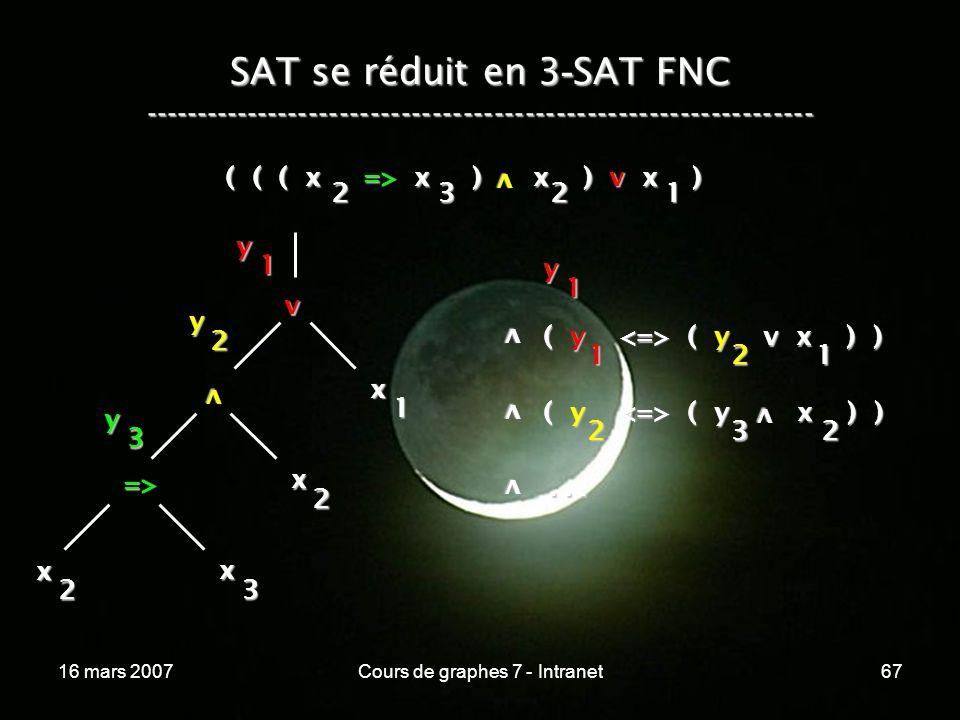 16 mars 2007Cours de graphes 7 - Intranet67 SAT se réduit en 3 - SAT FNC ----------------------------------------------------------------- ( ( ( x => x ) x ) v x ) v 2321 v x 1 v x 2 => x 3 x 2 y 1 y 2 y 3 y 1 v ( y ( y v x ) ) 1 v v...