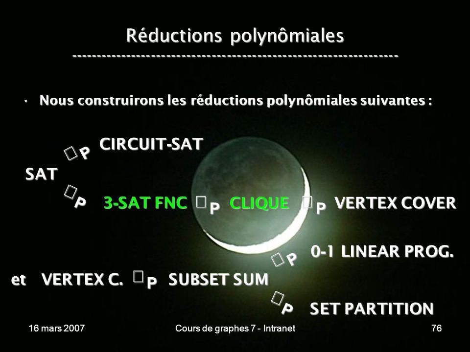 16 mars 2007Cours de graphes 7 - Intranet76 Réductions polynômiales ----------------------------------------------------------------- Nous construirons les réductions polynômiales suivantes :Nous construirons les réductions polynômiales suivantes :P SAT P CIRCUIT - SAT P 3 - SAT FNC SUBSET SUM CLIQUE VERTEX COVER P et VERTEX C.