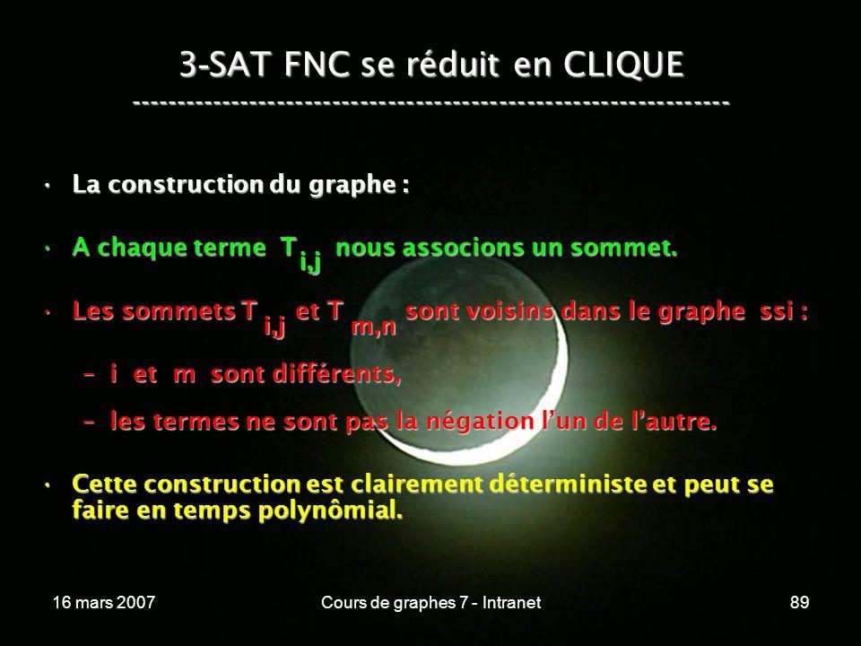 16 mars 2007Cours de graphes 7 - Intranet89 3 - SAT FNC se réduit en CLIQUE ----------------------------------------------------------------- La construction du graphe :La construction du graphe : A chaque terme T nous associons un sommet.A chaque terme T nous associons un sommet.
