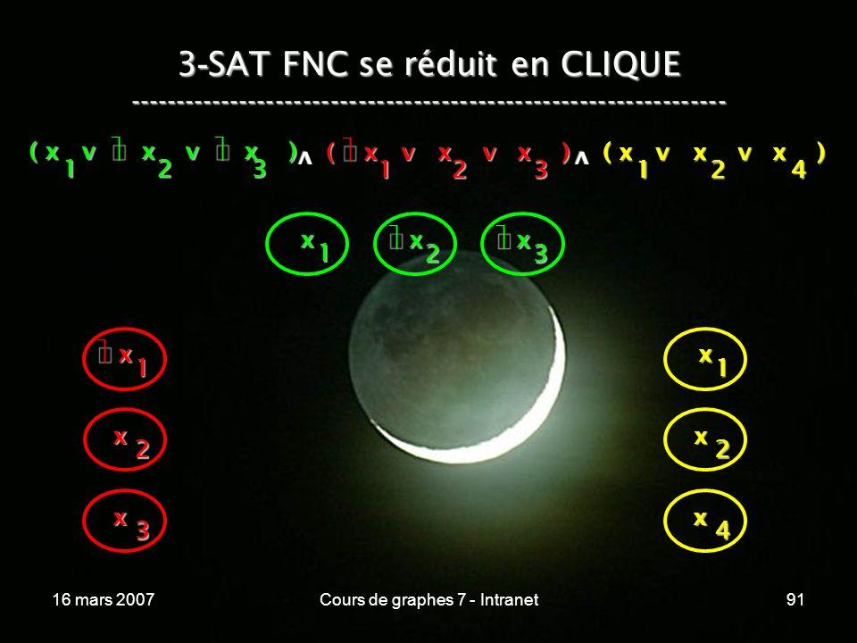 16 mars 2007Cours de graphes 7 - Intranet91 3 - SAT FNC se réduit en CLIQUE ----------------------------------------------------------------- ( x v x v x ) 123 123 v 124 v x 1 x 2 x 3 x x 1 x 2 x 3 x 1 x 2 x 4