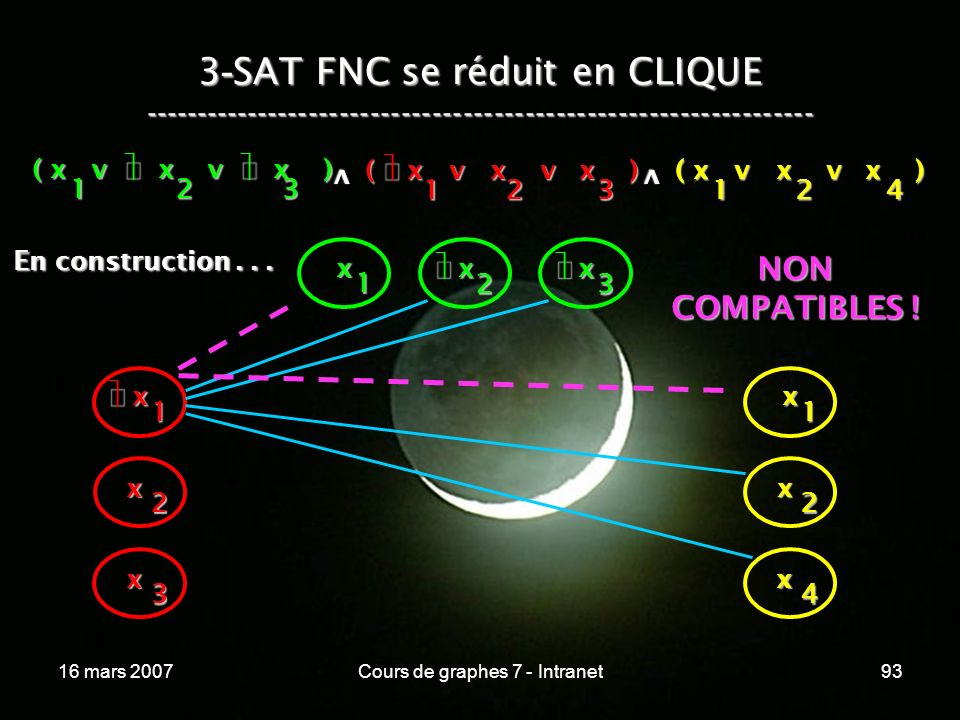 16 mars 2007Cours de graphes 7 - Intranet93 3 - SAT FNC se réduit en CLIQUE ----------------------------------------------------------------- ( x v x v x ) 123 123 v 124 v x 1 x 2 x 3 x x 1 x 2 x 3 x 1 x 2 x 4 En construction...